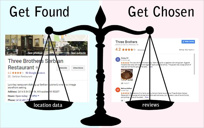 get-found-get-choosen