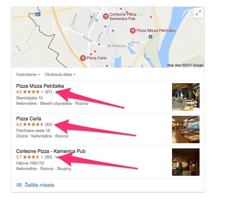 Najlepšia PIzza v Petržalke podľa Google